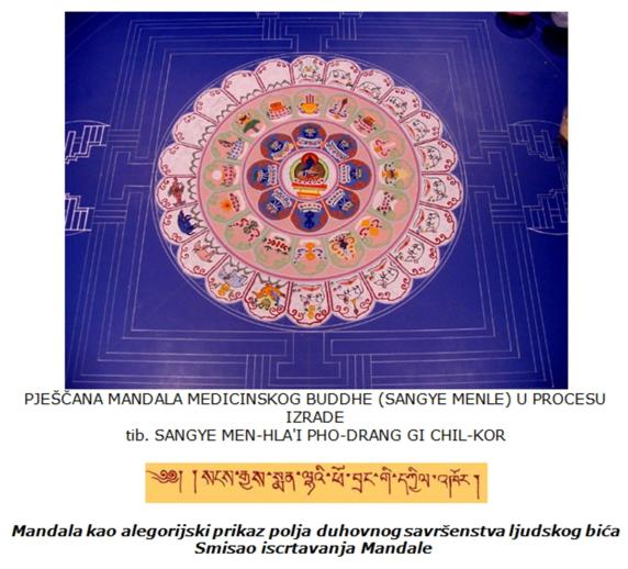 MandalaDiyagramBuddha